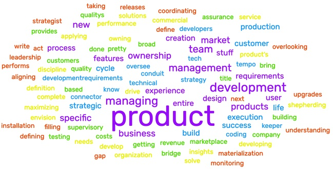 What Is Product Management? Key definitions and responses