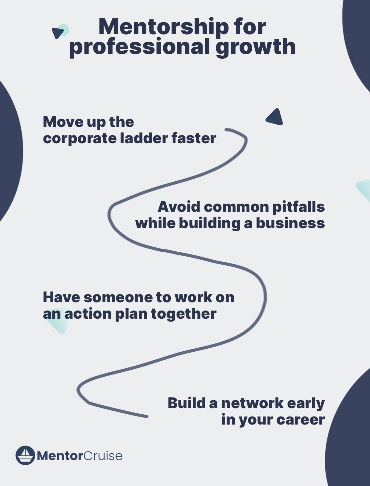 importance of mentorship